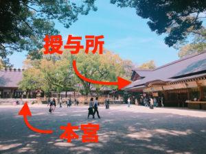 授与所(じゅよしょ)