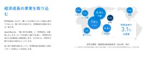 世界経済は3.1%の成長率で伸び続けている。