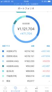 ウェルスナビ開始5ヶ月目。放置してるだけでプラス7万円になった。