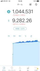 ウェルスナビ運用6ヶ月目でマイナスになりました(-15,469円)