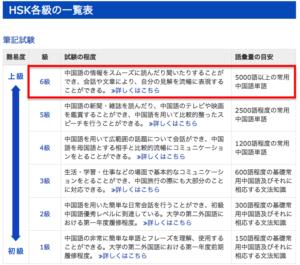 HSKのホームページでは、HSK6級の学習者は上級ということになっている。