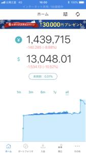 ウェルスナビのスマホの管理画面。株価が下落している。