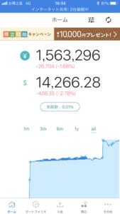 元本の-26,704円(-1.68%)