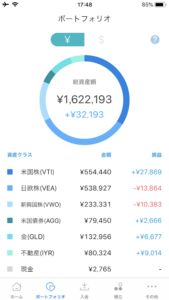 2019年2月の資産クラス別の運用結果