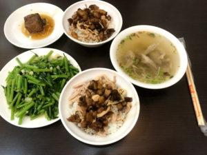 台湾・高雄市の食費(2013年当時)