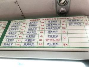 第二ターミナルに就航している航空会社一覧表