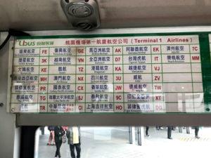 第一ターミナルに就航している航空会社一覧表