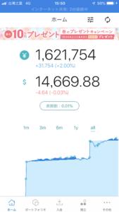 ウェルスナビの運用成績をブログで報告!11ヶ月目は+3.1万円!